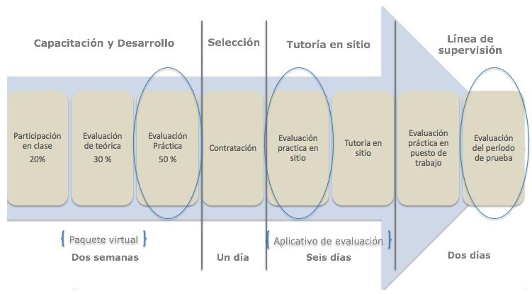 formacion-virtual-RRHH-empresarial.png